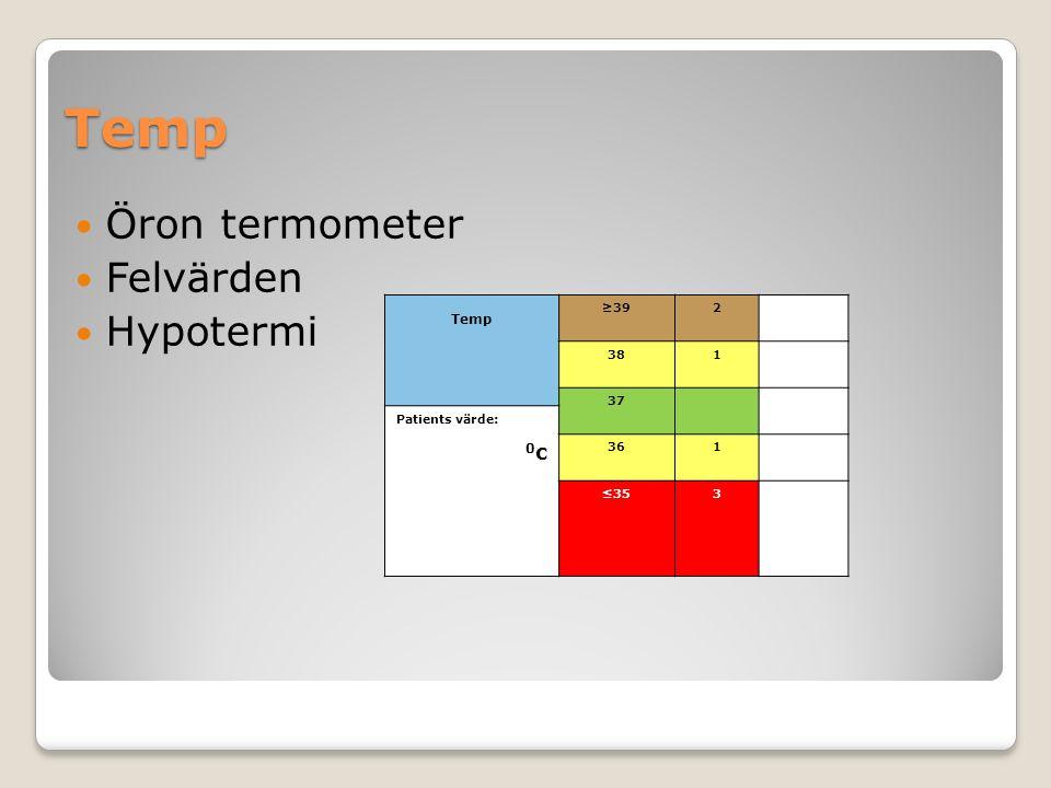 SAMPLE S- Kontaktorsak: Yrsel A- Allergi: Ingen känd.