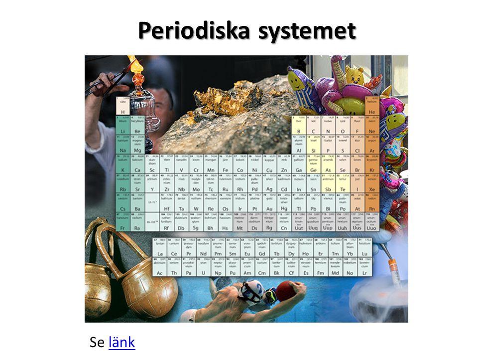Periodiska systemet Se länk