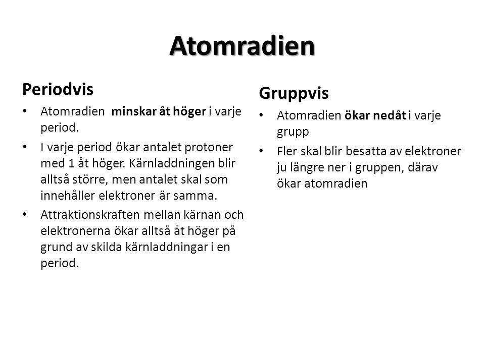 Atomradien Gruppvis Atomradien ökar nedåt i varje grupp Fler skal blir besatta av elektroner ju längre ner i gruppen, därav ökar atomradien Periodvis