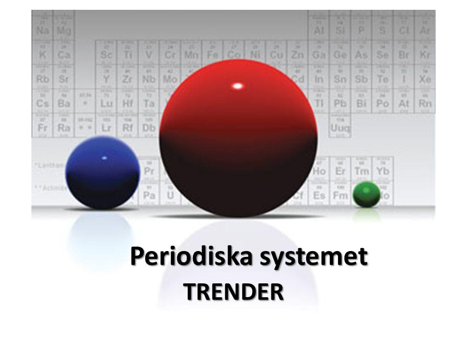 TRENDER Periodiska systemet