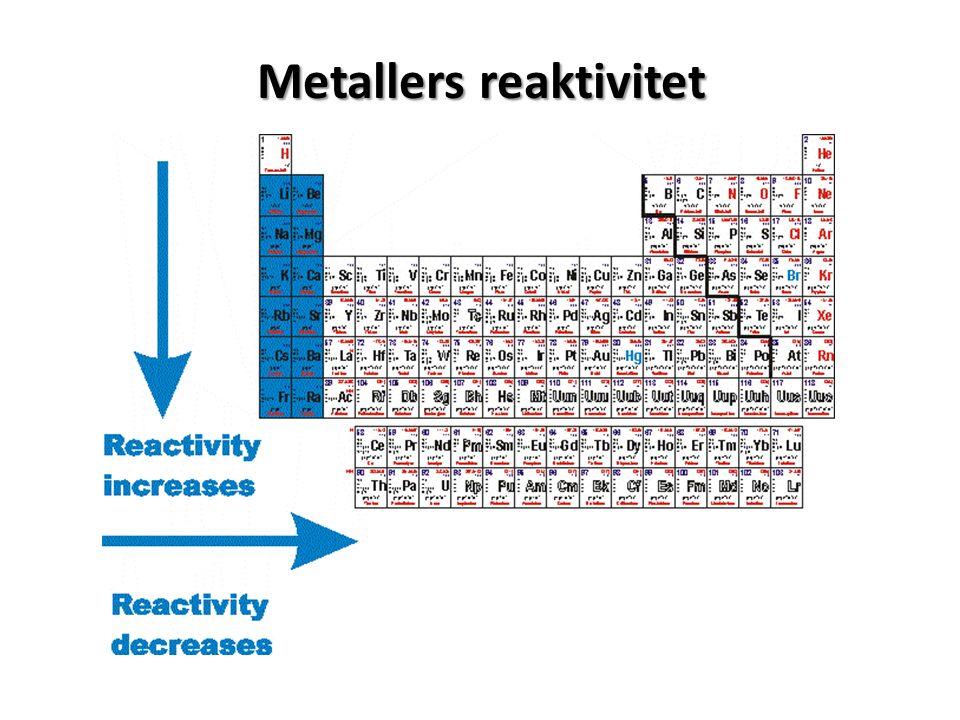 Metallers reaktivitet