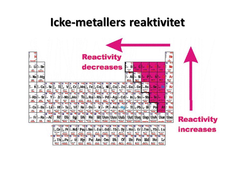 Icke-metallers reaktivitet
