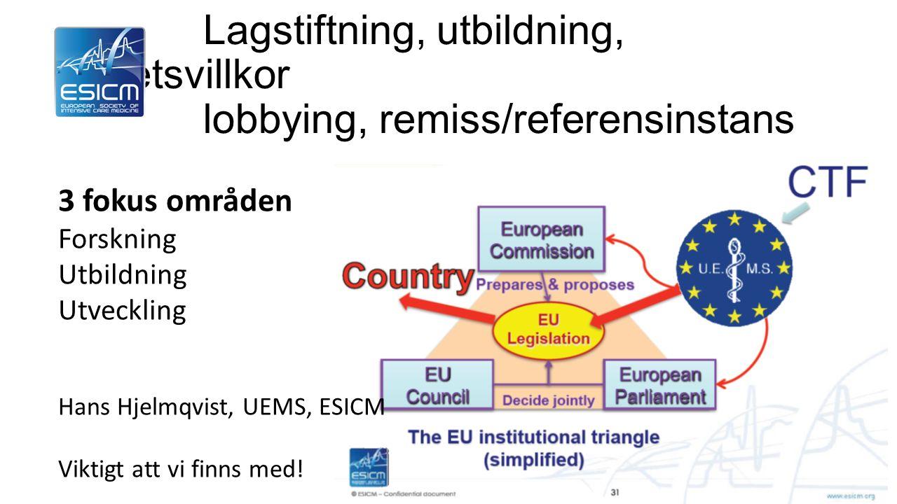 Forskning EU´s 7 ramverk blev 2012 Horizon 2020 EU kommissionen: sätta Europa på den globala forskningsarenan ESICM, Life priority Research Awards 2015 - 275.000 Euro.