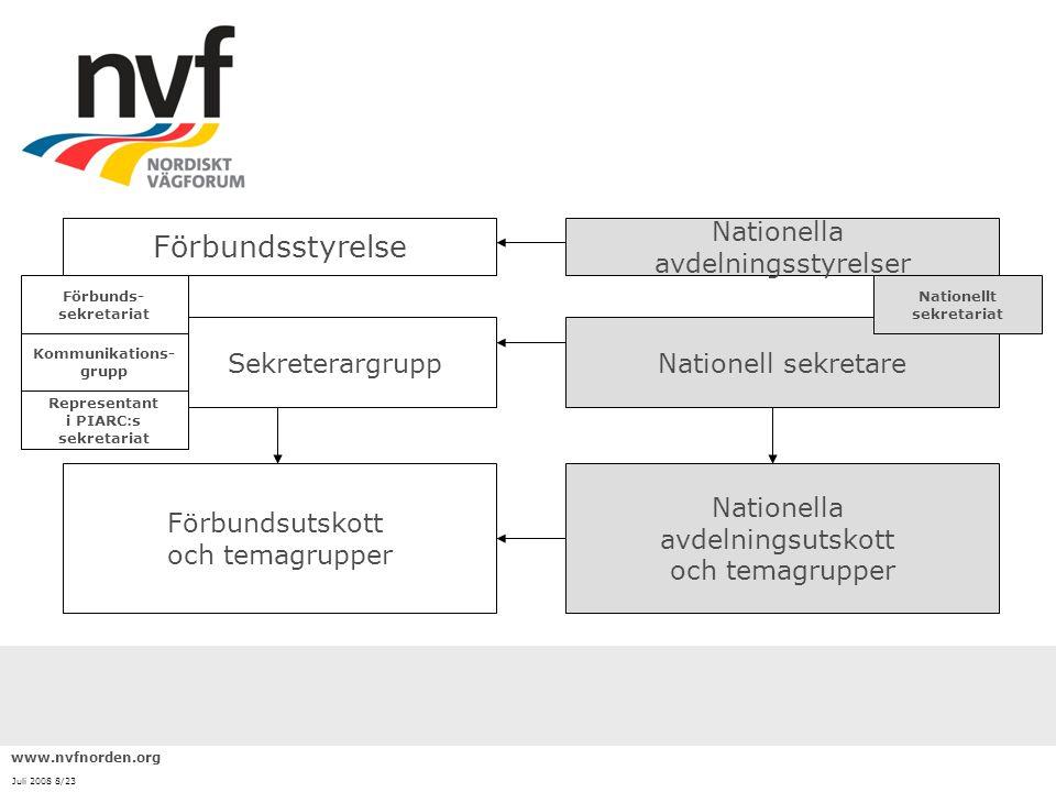 www.nvfnorden.org Juli 2008 9/23 Förbundsstyrelsen  Förbundsstyrelsen är det översta ledande organet i NVF:s organisation.