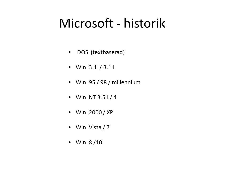 Microsoft - historik DOS (textbaserad) Win 3.1 / 3.11 Win 95 / 98 / millennium Win NT 3.51 / 4 Win 2000 / XP Win Vista / 7 Win 8 /10
