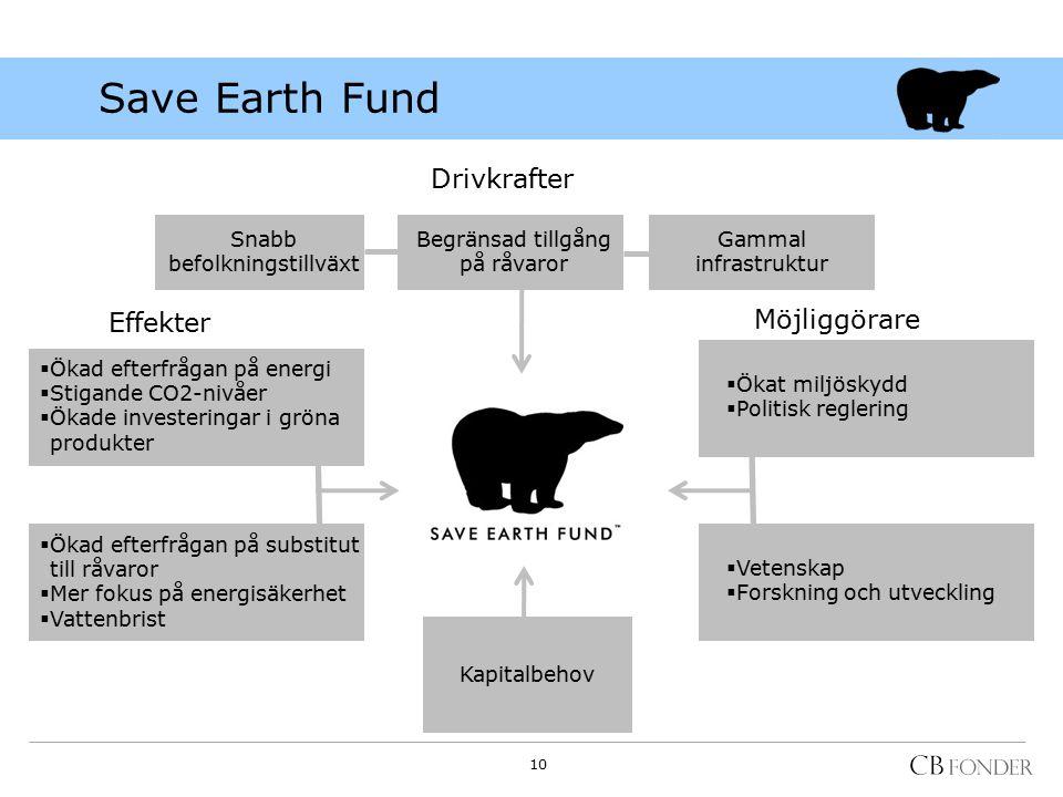 Drivkrafter Snabb befolkningstillväxt Begränsad tillgång på råvaror Gammal infrastruktur Effekter  Ökad efterfrågan på energi  Stigande CO2-nivåer  Ökade investeringar i gröna produkter  Ökad efterfrågan på substitut till råvaror  Mer fokus på energisäkerhet  Vattenbrist  Vetenskap  Forskning och utveckling  Ökat miljöskydd  Politisk reglering Möjliggörare Kapitalbehov Save Earth Fund 10