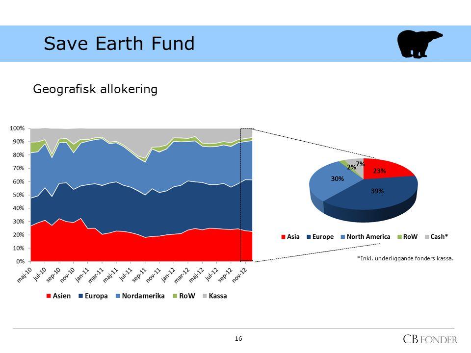 Geografisk allokering Save Earth Fund *Inkl. underliggande fonders kassa. 16