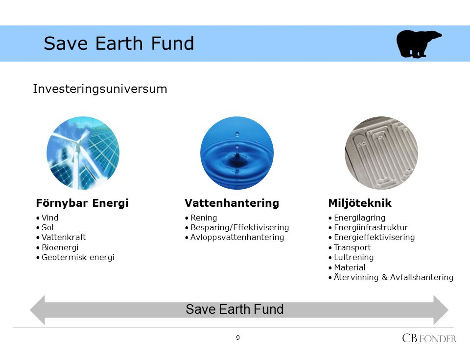 Investeringsuniversum Förnybar Energi Vind Sol Vattenkraft Bioenergi Geotermisk energi Vattenhantering Rening Besparing/Effektivisering Avloppsvattenhantering Miljöteknik Energilagring Energiinfrastruktur Energieffektivisering Transport Luftrening Material Återvinning & Avfallshantering Save Earth Fund 9