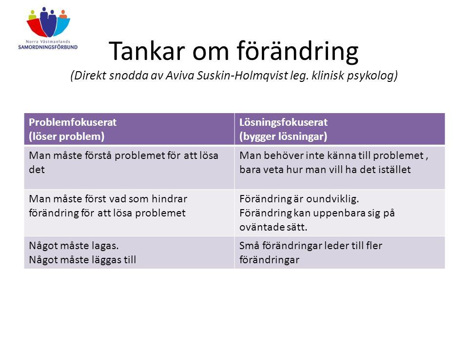 Tankar om förändring (Direkt snodda av Aviva Suskin-Holmqvist leg. klinisk psykolog) Problemfokuserat (löser problem) Lösningsfokuserat (bygger lösnin