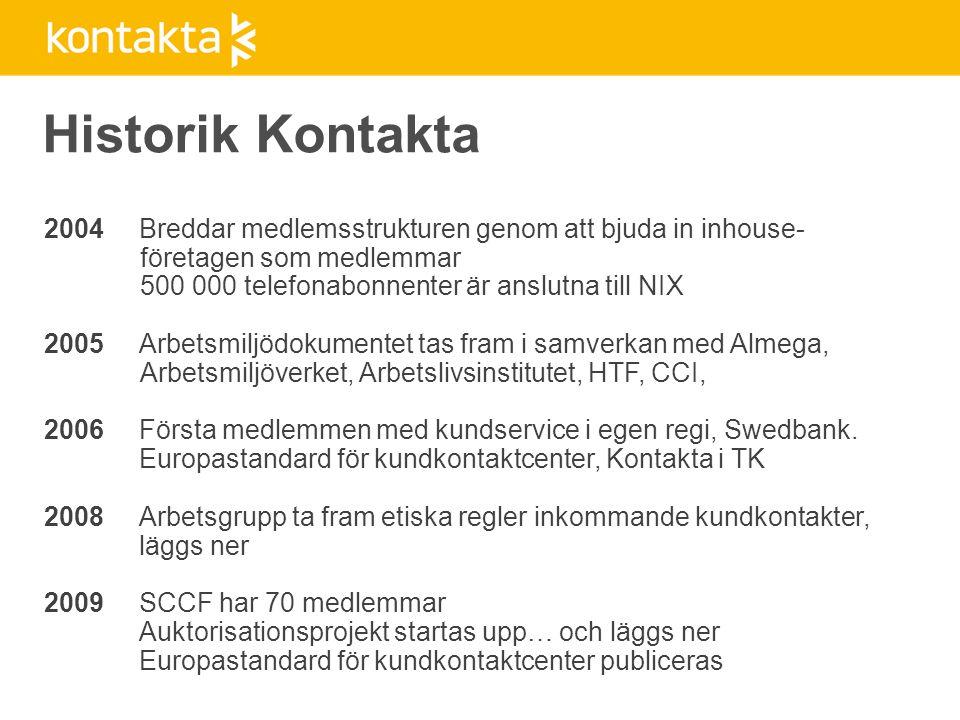 Historik Kontakta 2004Breddar medlemsstrukturen genom att bjuda in inhouse- företagen som medlemmar 500 000 telefonabonnenter är anslutna till NIX 2005Arbetsmiljödokumentet tas fram i samverkan med Almega, Arbetsmiljöverket, Arbetslivsinstitutet, HTF, CCI, 2006 Första medlemmen med kundservice i egen regi, Swedbank.