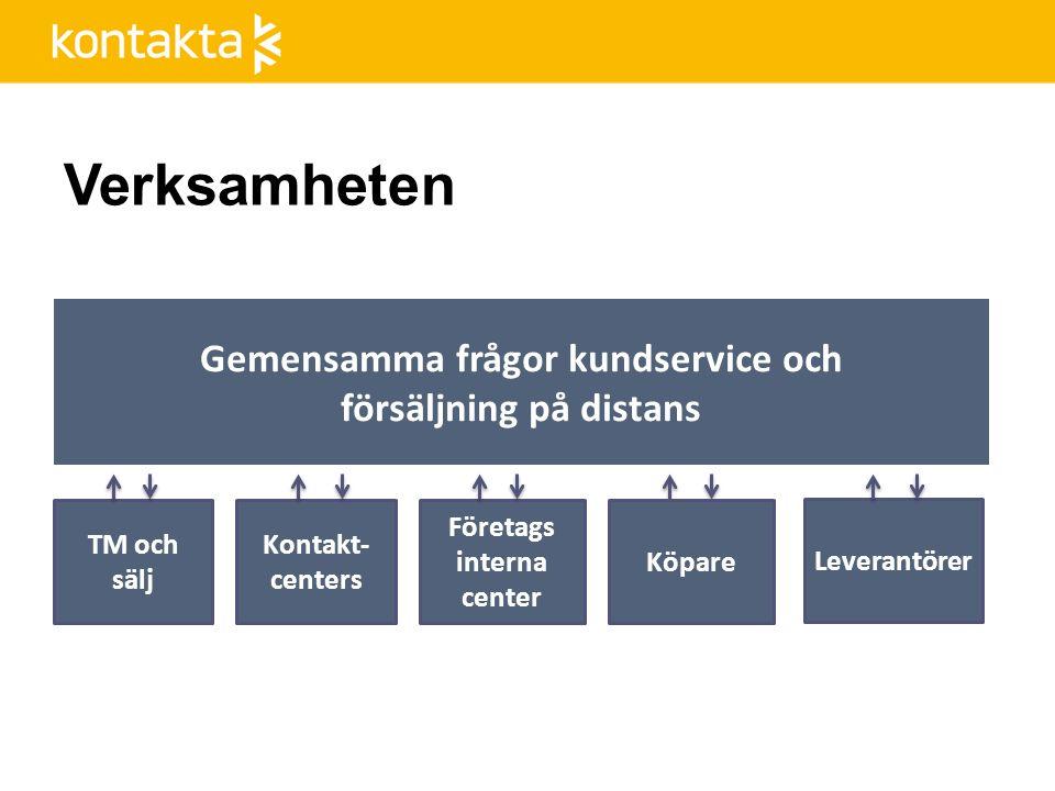 Verksamheten Gemensamma frågor kundservice och försäljning på distans TM och sälj Kontakt- centers Företags interna center Leverantörer Köpare