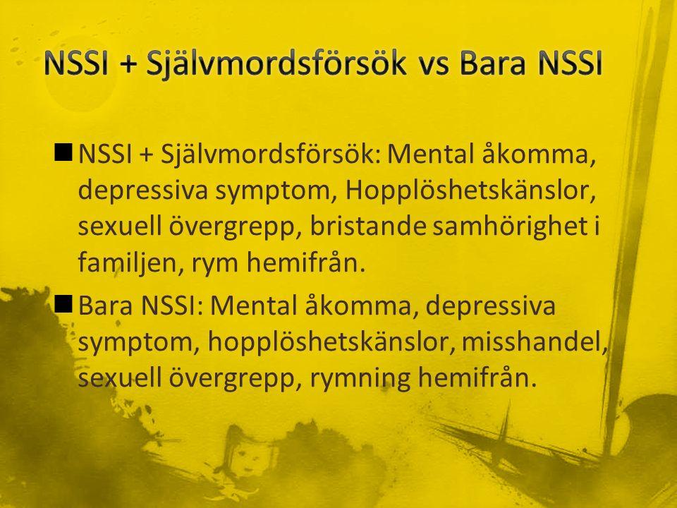 NSSI + Självmordsförsök: Mental åkomma, depressiva symptom, Hopplöshetskänslor, sexuell övergrepp, bristande samhörighet i familjen, rym hemifrån.