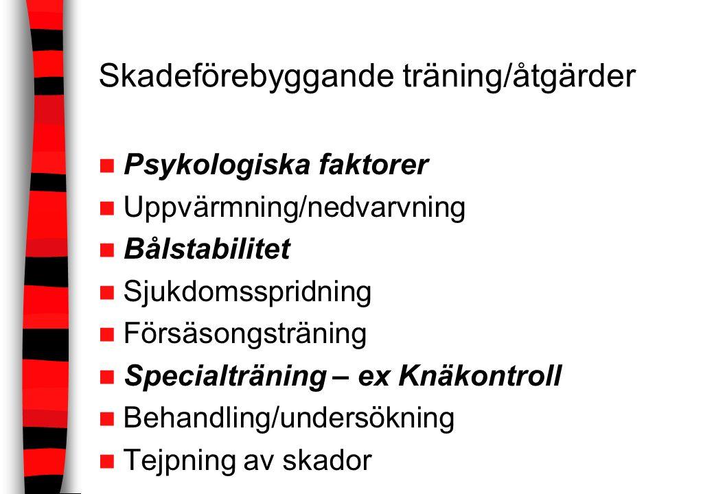 Skadeförebyggande träning/åtgärder Psykologiska faktorer Uppvärmning/nedvarvning Bålstabilitet Sjukdomsspridning Försäsongsträning Specialträning – ex