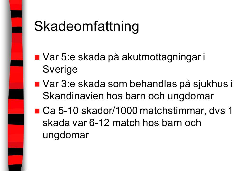 Skadeomfattning Var 5:e skada på akutmottagningar i Sverige Var 3:e skada som behandlas på sjukhus i Skandinavien hos barn och ungdomar Ca 5-10 skador