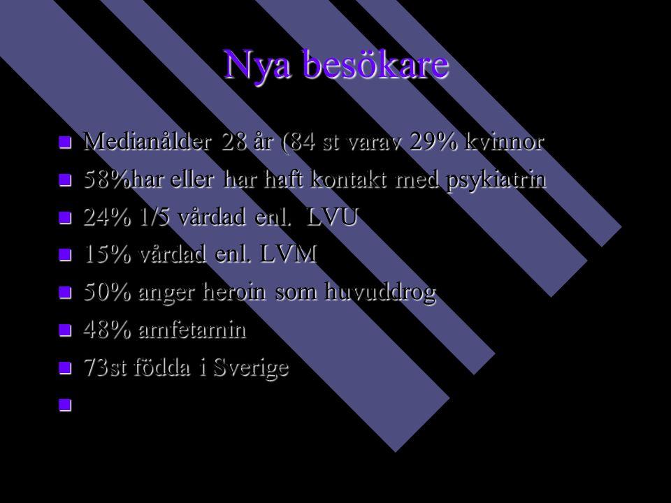 Barnmorskebesök Så Så tidig inskrivning som möjligt Täta Täta besök 1ggr/vecka Tjänstemannamöte Tjänstemannamöte Besöka Besöka BVC samt förlossningsavd Ev.