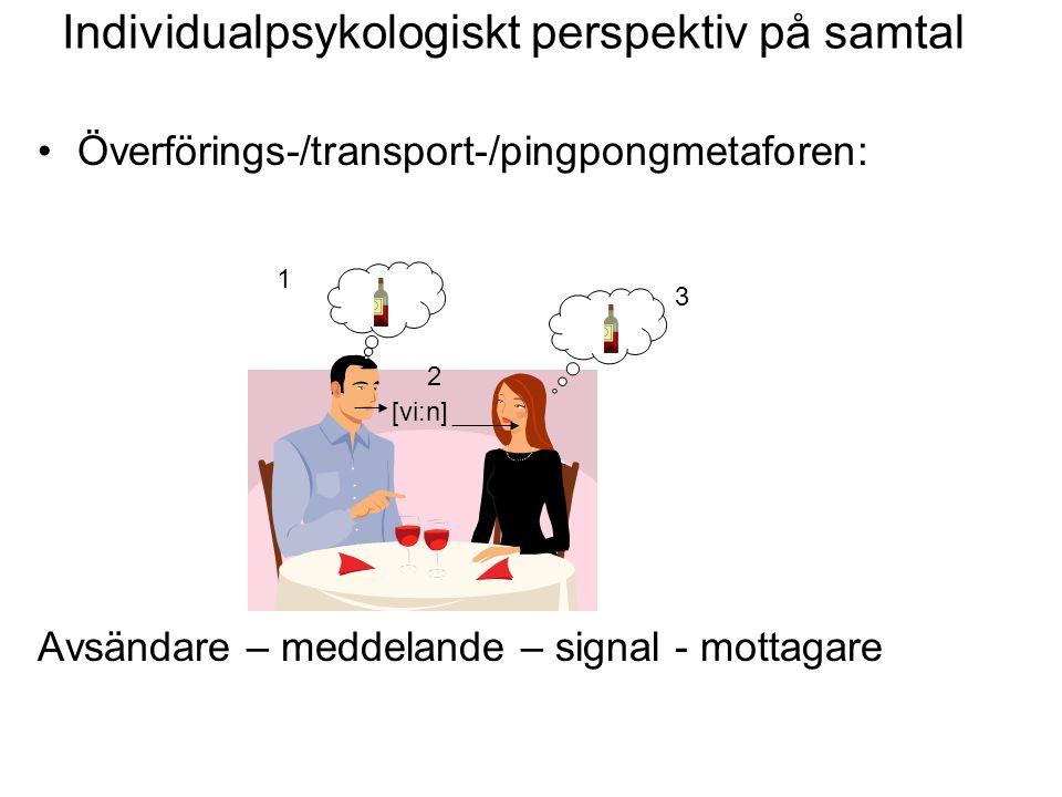 Individualpsykologiskt perspektiv på samtal Överförings-/transport-/pingpongmetaforen: Avsändare – meddelande – signal - mottagare [vi:n] 1 2 3