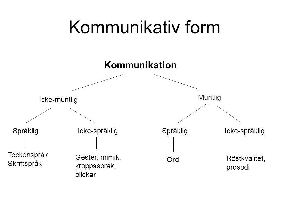 Kommunikativ form Kommunikation Icke-muntlig Muntlig SpråkligIcke-språkligSpråklig Icke-språklig Teckenspråk Skriftspråk Gester, mimik, kroppsspråk, blickar Ord Röstkvalitet, prosodi