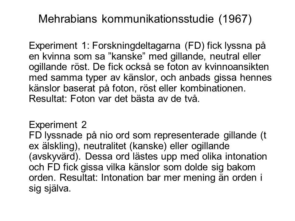 Mehrabians kommunikationsstudie (1967) Experiment 1: Forskningdeltagarna (FD) fick lyssna på en kvinna som sa kanske med gillande, neutral eller ogillande röst.