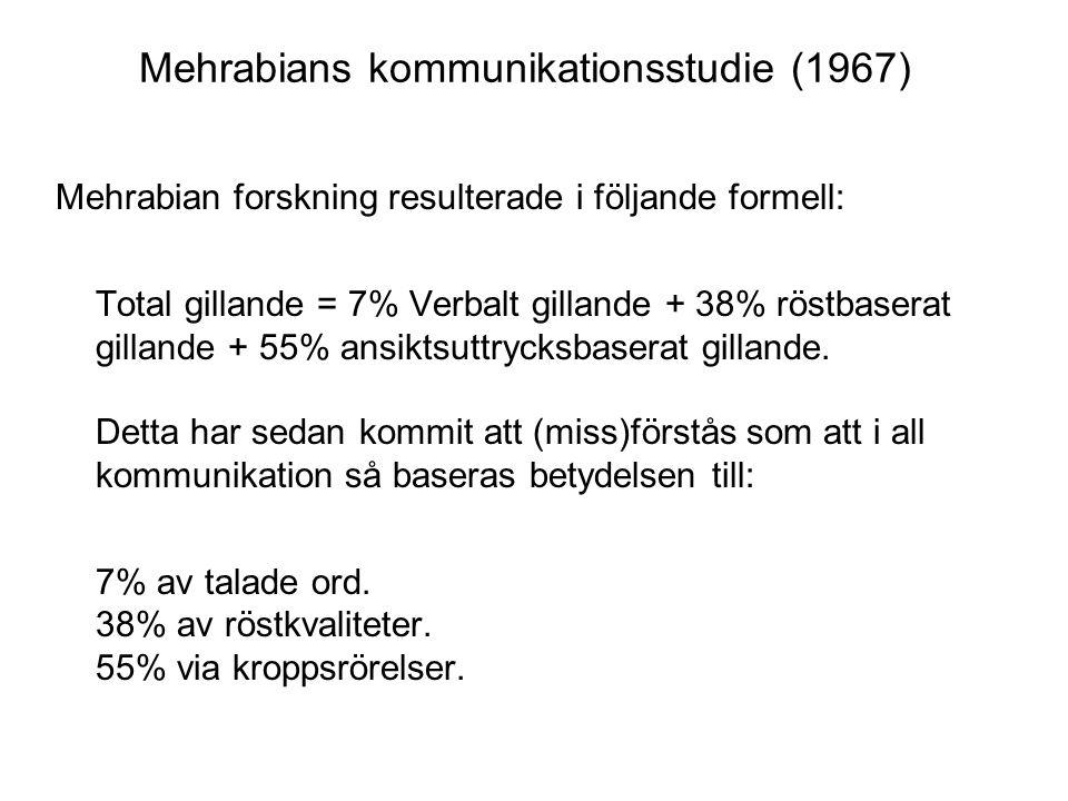 Mehrabians kommunikationsstudie (1967) Mehrabian forskning resulterade i följande formell: Total gillande = 7% Verbalt gillande + 38% röstbaserat gillande + 55% ansiktsuttrycksbaserat gillande.