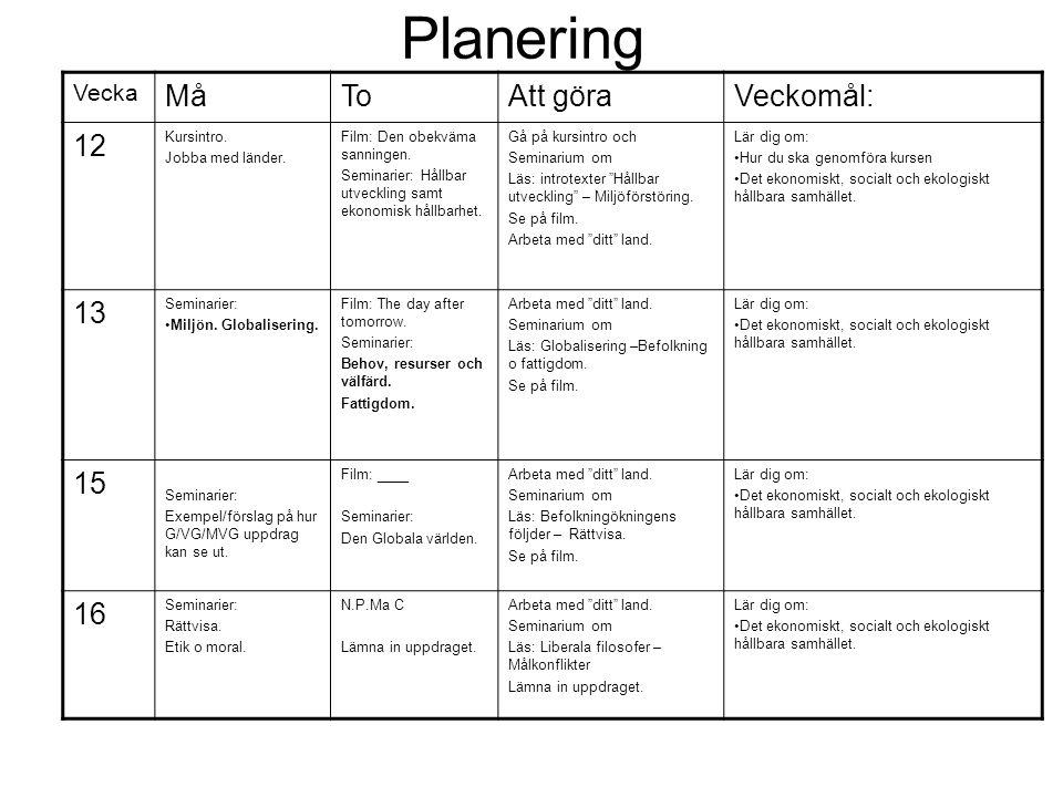 Planering Vecka MåToAtt göraVeckomål: 12 Kursintro.