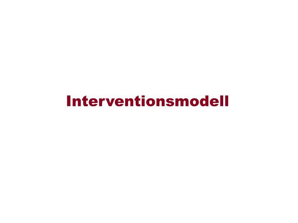 Interventionsmodell