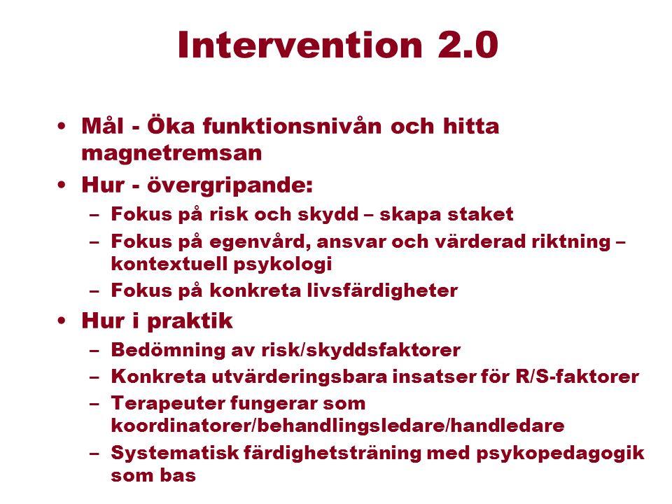 Intervention 2.0 Mål - Öka funktionsnivån och hitta magnetremsan Hur - övergripande: –Fokus på risk och skydd – skapa staket –Fokus på egenvård, ansvar och värderad riktning – kontextuell psykologi –Fokus på konkreta livsfärdigheter Hur i praktik –Bedömning av risk/skyddsfaktorer –Konkreta utvärderingsbara insatser för R/S-faktorer –Terapeuter fungerar som koordinatorer/behandlingsledare/handledare –Systematisk färdighetsträning med psykopedagogik som bas