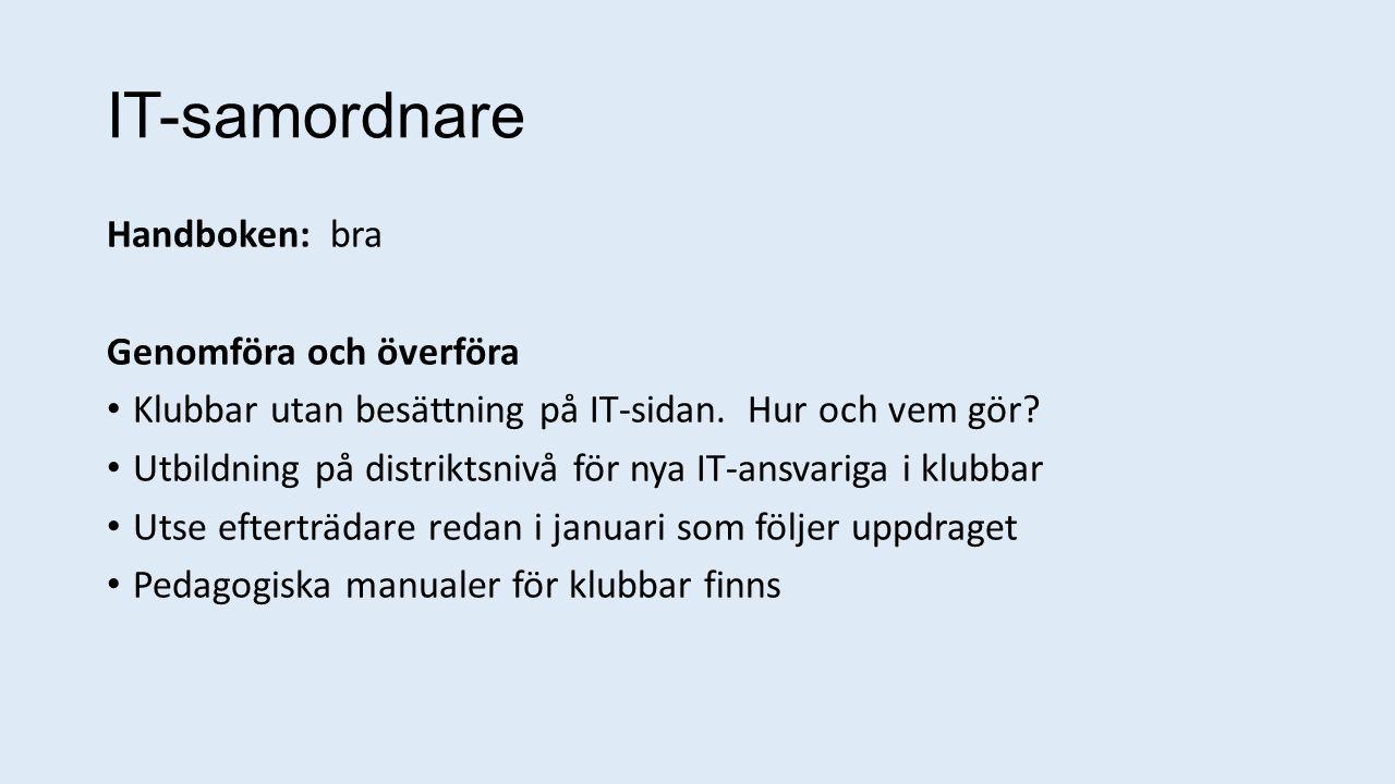 IT-samordnare Handboken: bra Genomföra och överföra Klubbar utan besättning på IT-sidan.