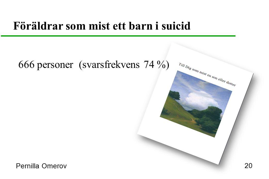 Föräldrar som mist ett barn i suicid 666 personer (svarsfrekvens 74 %) Pernilla Omerov 20
