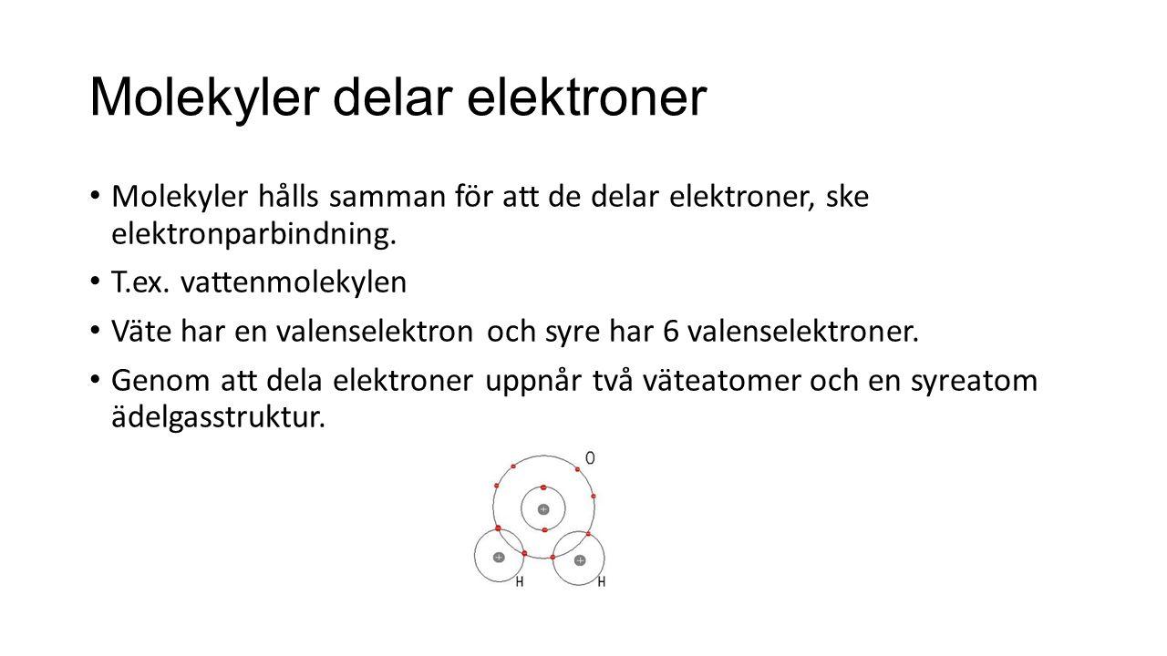 Laddning När ett grundämne släpper ifrån sig en elektron bildas en positiv jon.