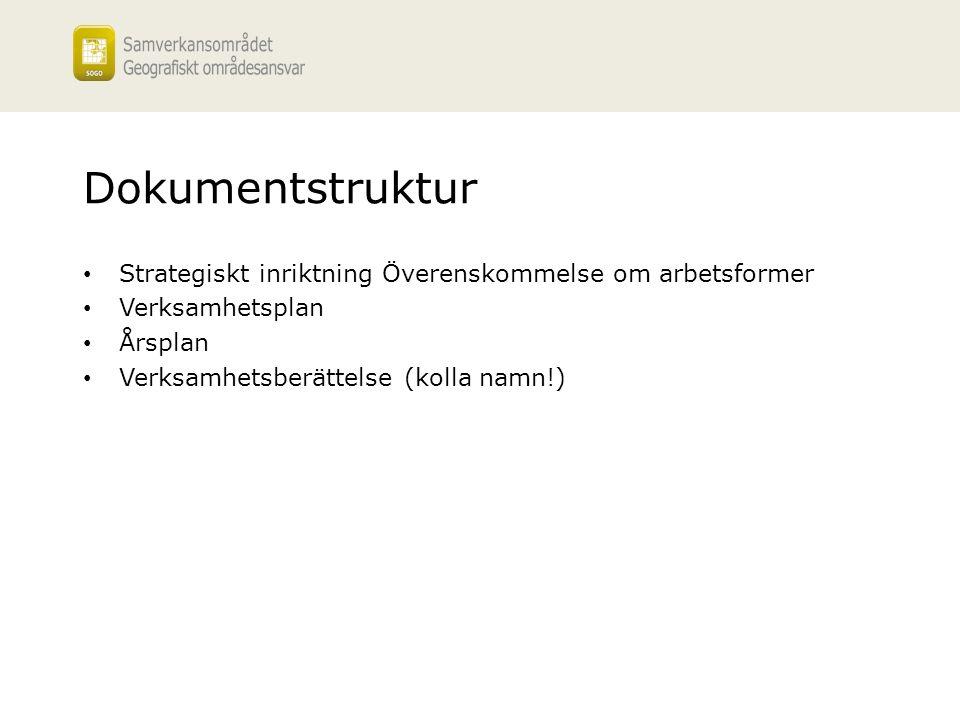 Dokumentstruktur Strategiskt inriktning Överenskommelse om arbetsformer Verksamhetsplan Årsplan Verksamhetsberättelse (kolla namn!)