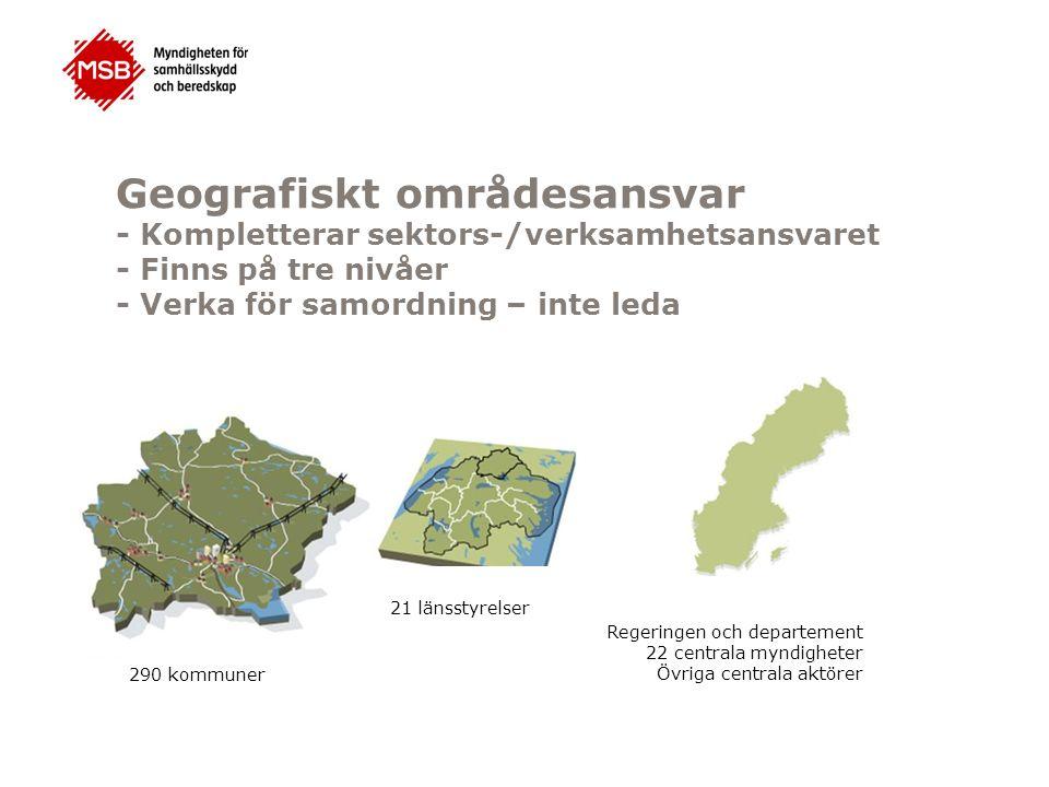 Geografiskt områdesansvar - Kompletterar sektors-/verksamhetsansvaret - Finns på tre nivåer - Verka för samordning – inte leda Regeringen och departem