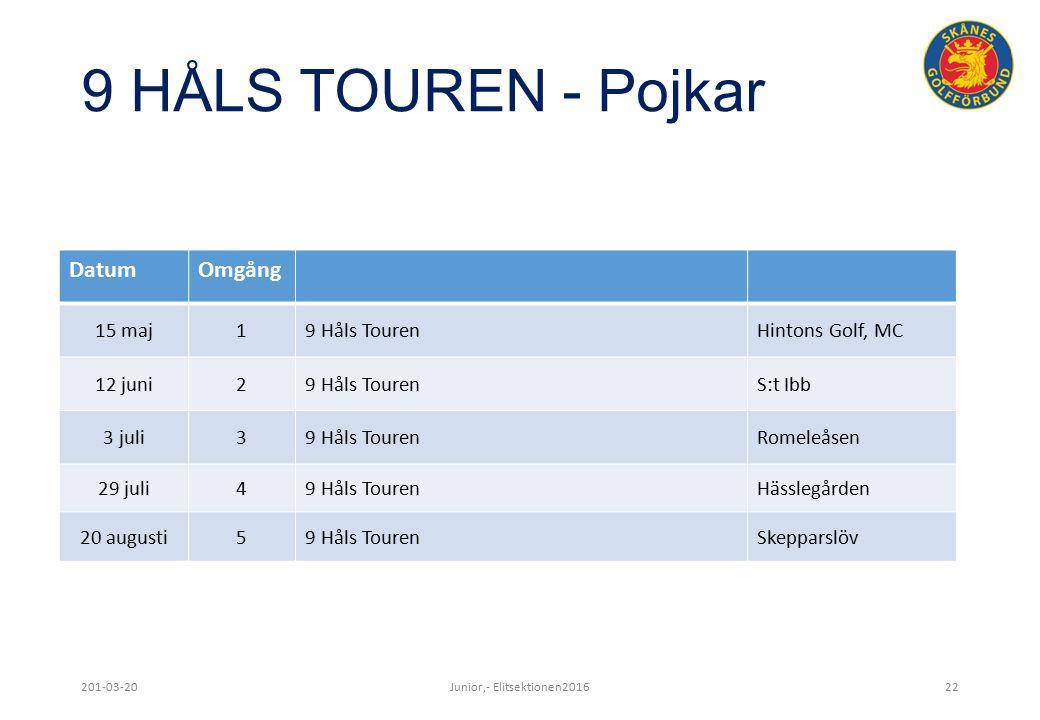 9 HÅLS TOUREN - Pojkar 201-03-20Junior,- Elitsektionen201622 DatumOmgång 15 maj19 Håls TourenHintons Golf, MC 12 juni29 Håls TourenS:t Ibb 3 juli39 Håls TourenRomeleåsen 29 juli49 Håls TourenHässlegården 20 augusti59 Håls TourenSkepparslöv