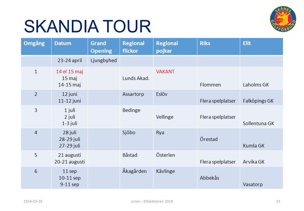 SKANDIA TOUR 2016-03-20Junior,- Elitsektionen 201623 OmgångDatumGrand Opening Regional flickor Regional pojkar RiksElit 23-24 aprilLjungbyhed 114 el 15 maj 15 maj 14-15 maj Lunds Akad.