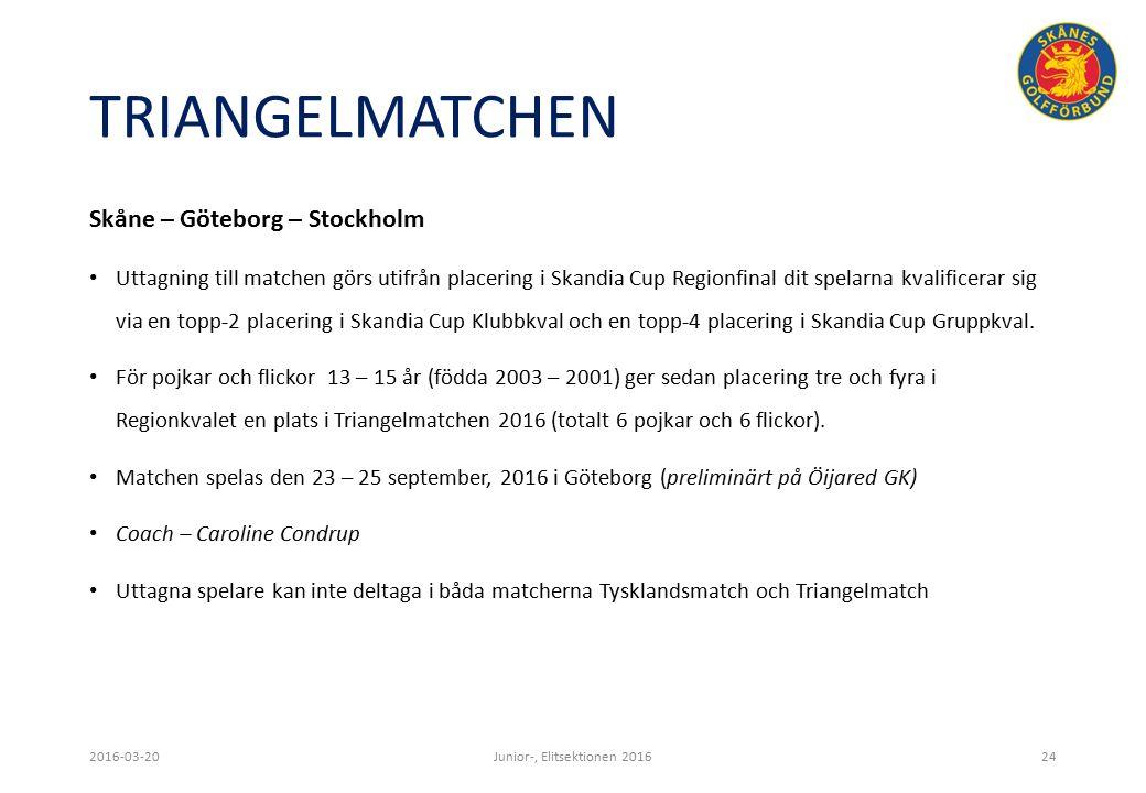 TRIANGELMATCHEN Skåne – Göteborg – Stockholm Uttagning till matchen görs utifrån placering i Skandia Cup Regionfinal dit spelarna kvalificerar sig via en topp-2 placering i Skandia Cup Klubbkval och en topp-4 placering i Skandia Cup Gruppkval.