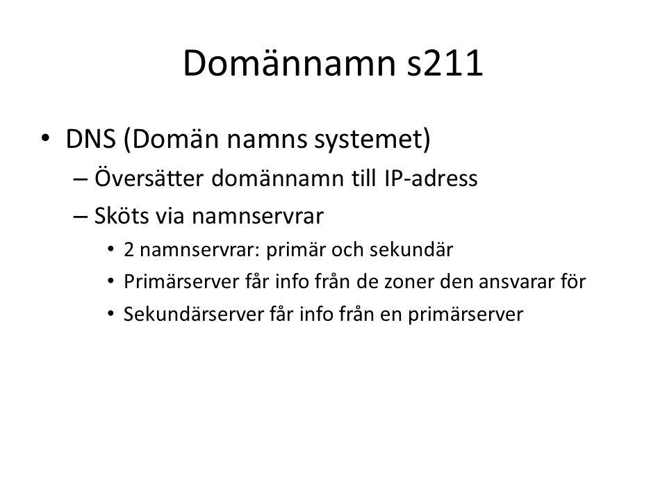 Domännamn s211 DNS (Domän namns systemet) – Översätter domännamn till IP-adress – Sköts via namnservrar 2 namnservrar: primär och sekundär Primärserver får info från de zoner den ansvarar för Sekundärserver får info från en primärserver