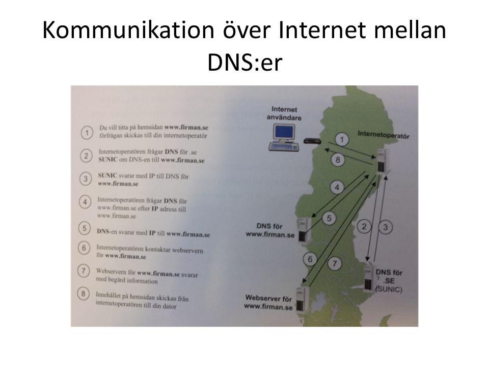 Kommunikation över Internet mellan DNS:er