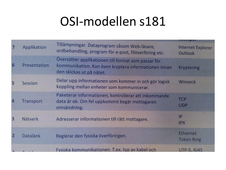 OSI-modellen s181