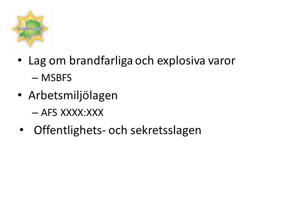 Lag om brandfarliga och explosiva varor – MSBFS Arbetsmiljölagen – AFS XXXX:XXX Offentlighets- och sekretsslagen
