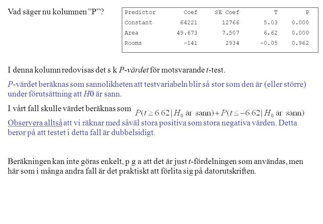 Predictor Coef SE Coef T P Constant 64221 12766 5.03 0.000 Area 49.673 7.507 6.62 0.000 Rooms -141 2934 -0.05 0.962 Vad säger nu kolumnen P .