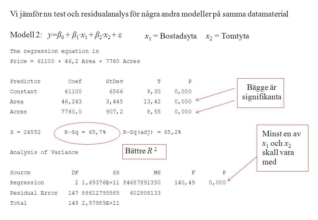 Vi jämför nu test och residualanalys för några andra modeller på samma datamaterial Modell 2: y=β 0 + β 1 ·x 1 + β 2 ·x 2 + ε x 1 = Bostadsyta x 2 = T
