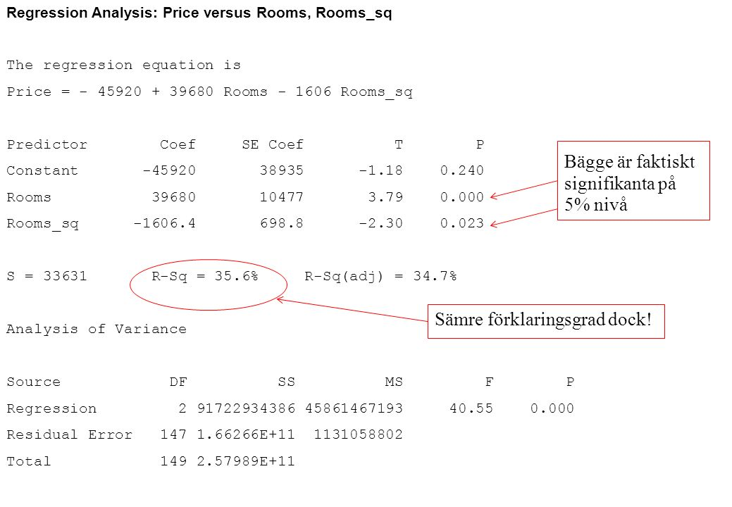 Regression Analysis: Price versus Rooms, Rooms_sq The regression equation is Price = - 45920 + 39680 Rooms - 1606 Rooms_sq Predictor Coef SE Coef T P Constant -45920 38935 -1.18 0.240 Rooms 39680 10477 3.79 0.000 Rooms_sq -1606.4 698.8 -2.30 0.023 S = 33631 R-Sq = 35.6% R-Sq(adj) = 34.7% Analysis of Variance Source DF SS MS F P Regression 2 91722934386 45861467193 40.55 0.000 Residual Error 147 1.66266E+11 1131058802 Total 149 2.57989E+11 Bägge är faktiskt signifikanta på 5% nivå Sämre förklaringsgrad dock!