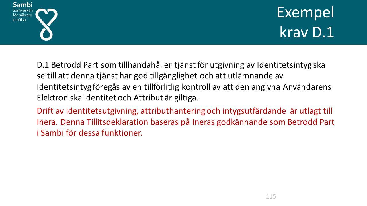 Exempel krav D.1 115 D.1 Betrodd Part som tillhandahåller tjänst för utgivning av Identitetsintyg ska se till att denna tjänst har god tillgänglighet och att utlämnande av Identitetsintyg föregås av en tillförlitlig kontroll av att den angivna Användarens Elektroniska identitet och Attribut är giltiga.
