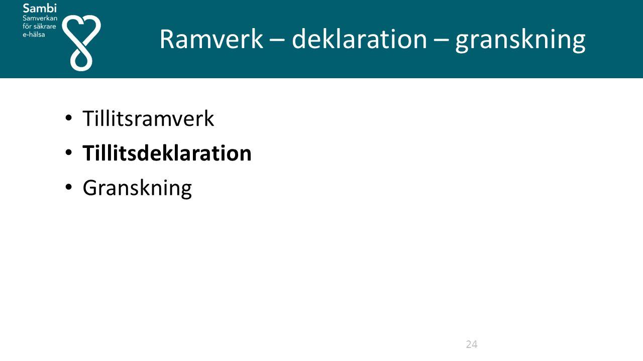 Ramverk – deklaration – granskning 24 Tillitsramverk Tillitsdeklaration Granskning