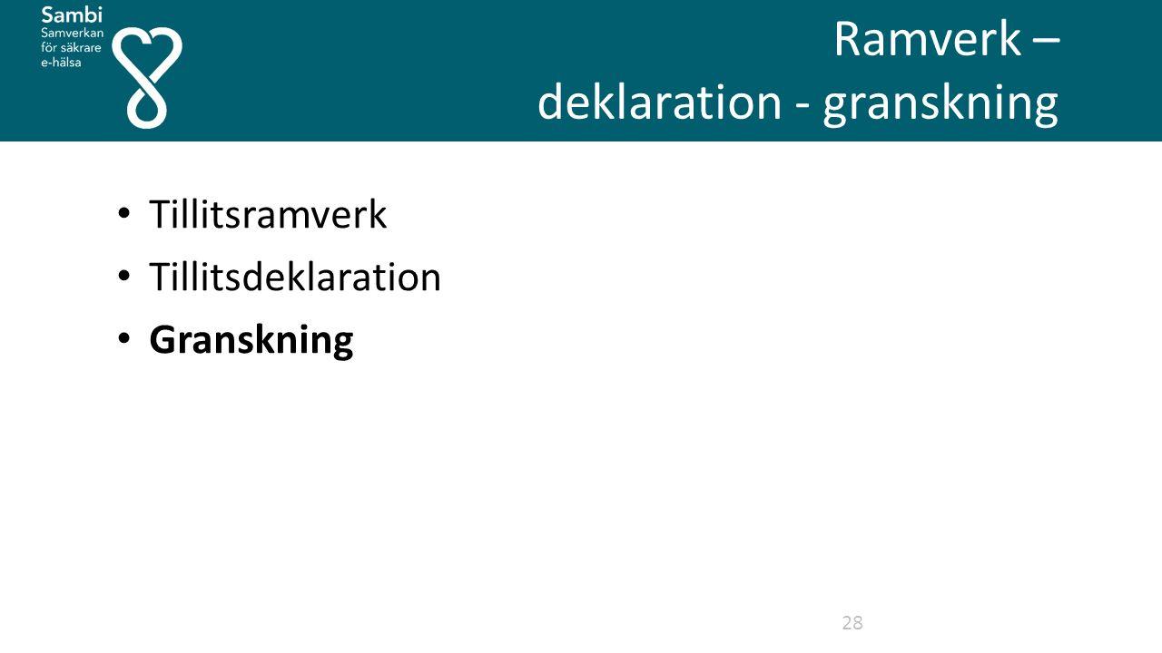 Ramverk – deklaration - granskning 28 Tillitsramverk Tillitsdeklaration Granskning