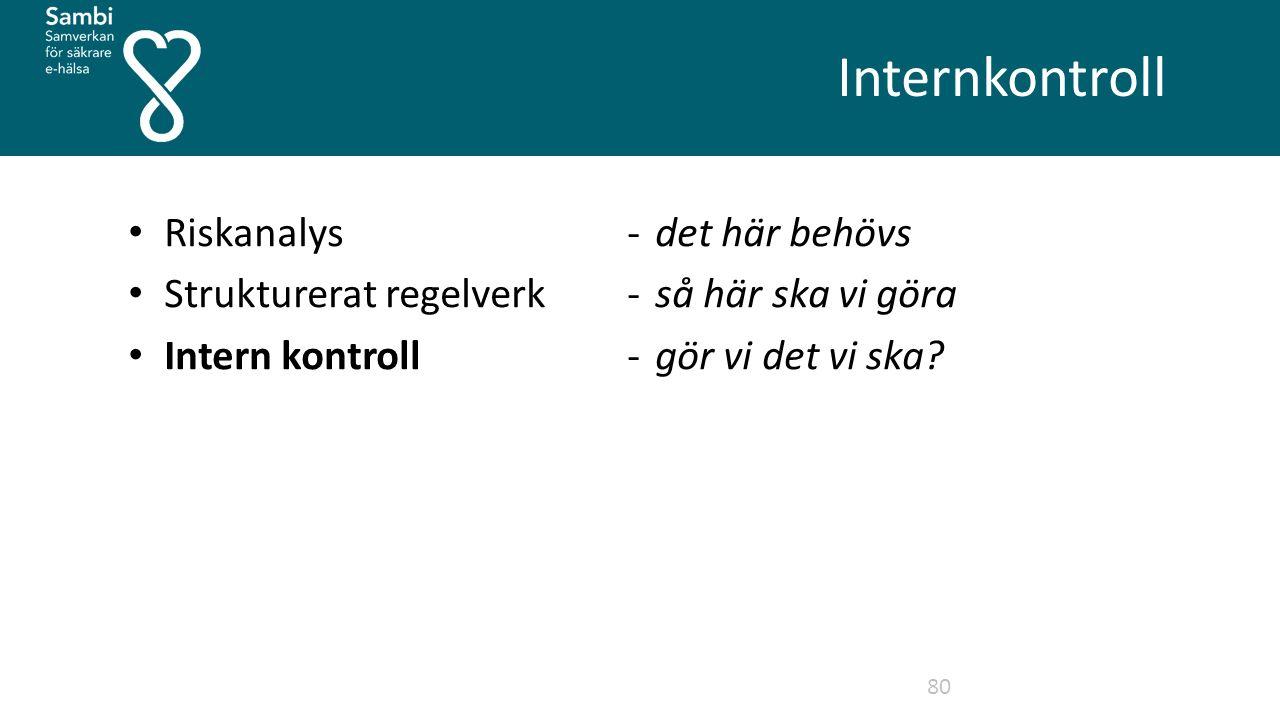 Internkontroll 80 Riskanalys-det här behövs Strukturerat regelverk - så här ska vi göra Intern kontroll- gör vi det vi ska?