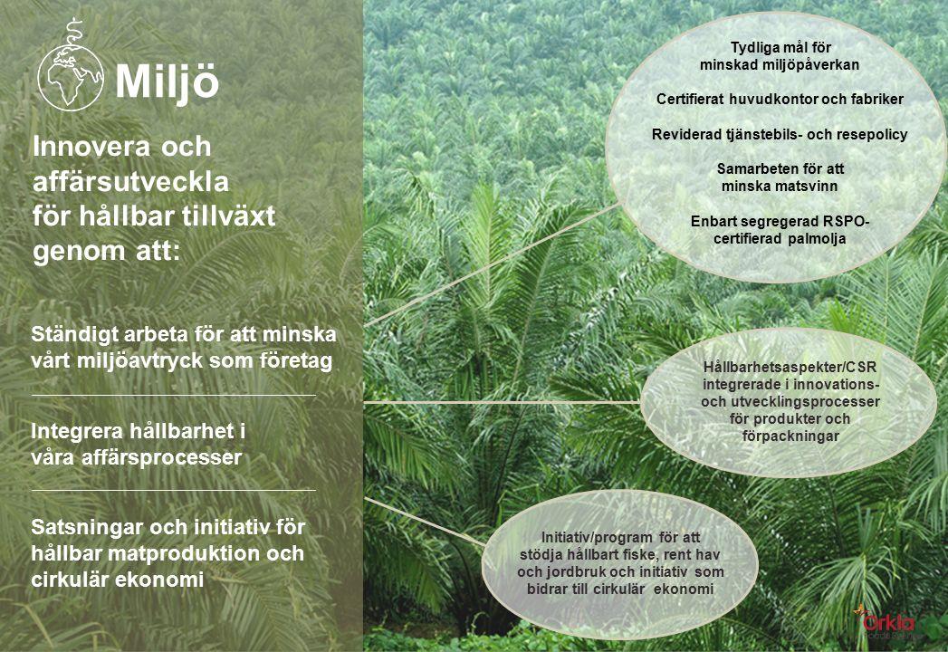 Miljö Innovera och affärsutveckla för hållbar tillväxt genom att: Ständigt arbeta för att minska vårt miljöavtryck som företag Integrera hållbarhet i våra affärsprocesser Satsningar och initiativ för hållbar matproduktion och cirkulär ekonomi Tydliga mål för minskad miljöpåverkan Certifierat huvudkontor och fabriker Reviderad tjänstebils- och resepolicy Samarbeten för att minska matsvinn Enbart segregerad RSPO- certifierad palmolja Hållbarhetsaspekter/CSR integrerade i innovations- och utvecklingsprocesser för produkter och förpackningar Initiativ/program för att stödja hållbart fiske, rent hav och jordbruk och initiativ som bidrar till cirkulär ekonomi