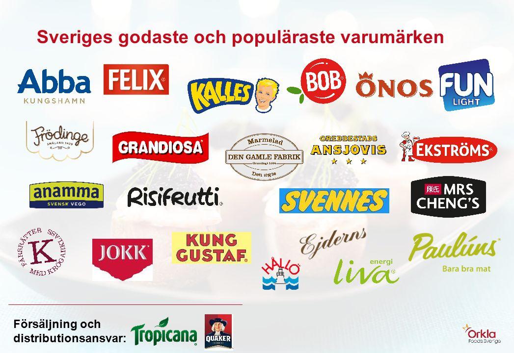 18 Hälsa Vi vill ge svenskarna ett friskare och godare liv genom att: Vara ledande på att skapa hälsosam mat och dryck med smaken och förenkling i fokus Inspirera och guida till hälsosamma matvanor och en aktiv livsstil Främja kunskap och forskning inom mat och hälsa Driva konsumtion av fisk och vegetariskt Sponsringspolicy Tydlig märkning Hälsa som fokusområde i våra tillväxt- och lanseringsplaner Stödja forsknings- och utvecklingsprojekt kring näring och hälsa Orklas syn på näring och hälsa på webb och i kommunikation