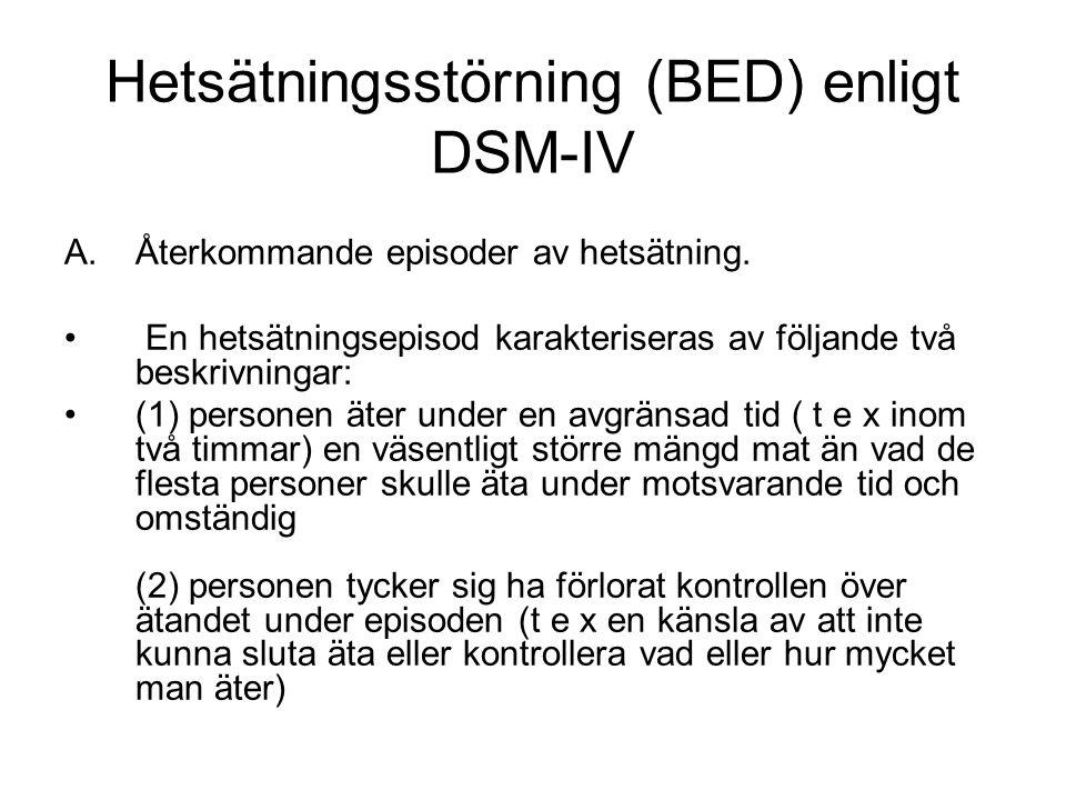 Hetsätningsstörning (BED) enligt DSM-IV A.Återkommande episoder av hetsätning.