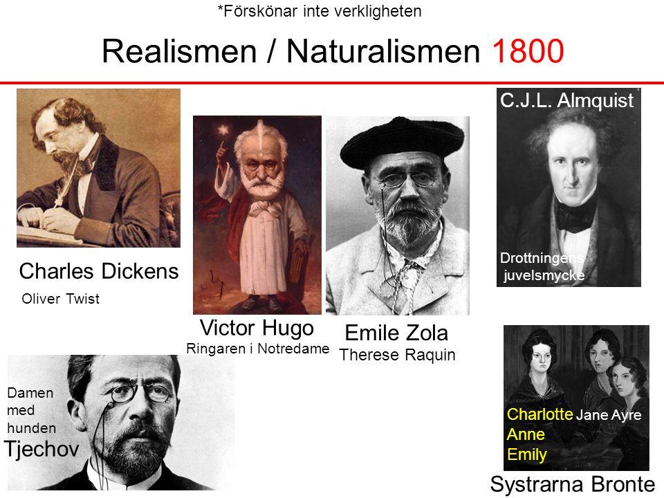 Realismen / Naturalismen 1800 C.J.L.