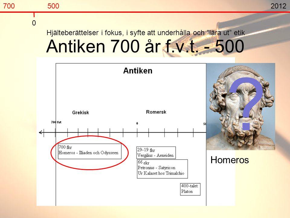 Antiken 700 år f.v.t.